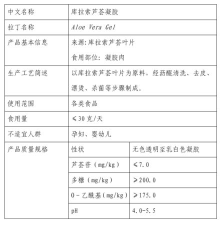 库拉索芦荟压片糖果的调查--压片糖果代加工新萄京p222入口生物